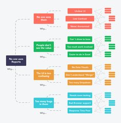 55 best product roadmap templates ideas examples images in 2018