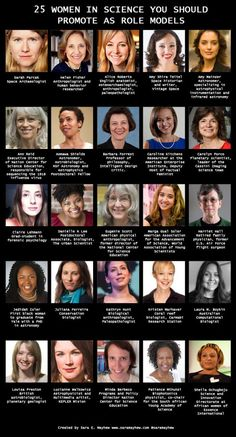 25womeninscience
