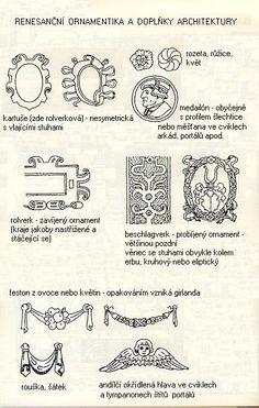 Sheet Music, Historia, Music Sheets