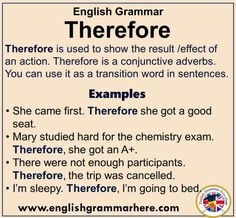 English Grammar – Using Therefore, Definiton and Example Sentences Therefore is used to show the result /effect of an action. Therefore is a conjunc. Teaching English Grammar, English Grammar Worksheets, English Sentences, English Writing Skills, English Vocabulary Words, English Phrases, Learn English Words, English Language Learning, English Study