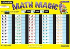 "Prodesign ""Maths Magic Times Table/Sequential"" Educational Toy (Multi-Colour)"