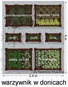Ogrodnictwo precyzyjne: marca 2013