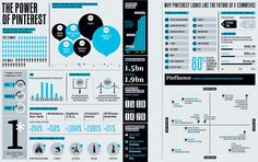 24 | The Best Infographics Of 2012 | Co.Design: business + innovation + design