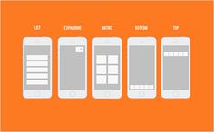 How To Plan Your Next Mobile E-Commerce Website -  March 2014 - #WebDesign #MobileDesign #ResponsiveDesign
