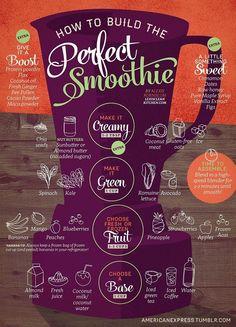 perfect smoothie