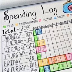 Weekly Spending Log Layout | How to use your bullet journal to keep track of your budget and savings. Financial planning using your bullet journal! #FinanceGoals