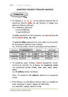 γλώσσα γ΄ δημοτικού α΄τεύχος Greek Language, Special Education, Words, School, June 8, Horse
