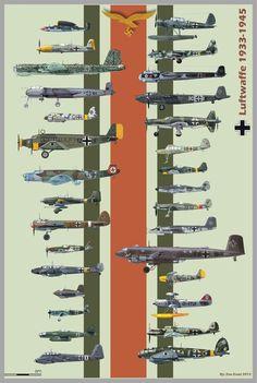 Luftwaffe 1933-1945 - aviones en escala de tamaños.
