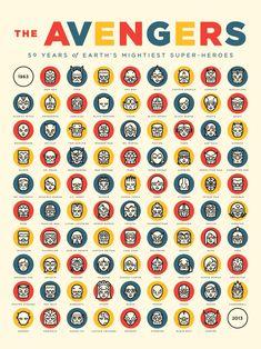 Avengers 50th Anniversary poster