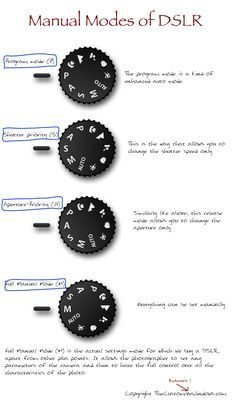 Manual Modes of DSLR requires a bit theoretical knowledge. Manual Modes of DSLR…