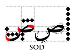 Seni Khat Warisan Islam   Islamic Calligraphy: Tutorial 5 : Khat Nasakh