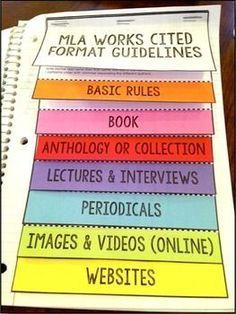 MLA CITATIONS INSTRUCTIONS PRACTICE & EXAMPLES - TeachersPayTeachers.com