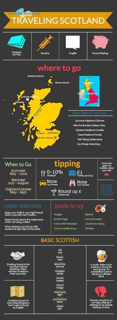 Scotland Travel Cheat Sheet Sign up at http://www.wandershare.com/ for higher-res travel cheat sheets. #scotlandtravel