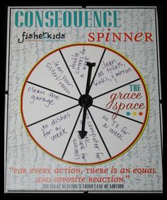 The Consequence Spinner - I like this idea...I like it a lot!