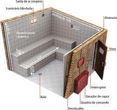 como projetar sauna a vapor Steam Shower Cabin, Sauna Steam Room, Steam Bath, Sauna Room, Saunas, Outdoor Sauna, Outdoor Baths, Big Bathrooms, Bathroom Spa