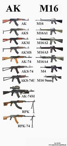Comparison, 2 most used families of military rifles in the world. Weapons Guns, Guns And Ammo, Fire Powers, Assault Rifle, M16 Rifle, Cool Guns, Military Weapons, Airsoft, Firearms