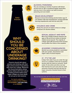 Why you should be concerned about underage drinking