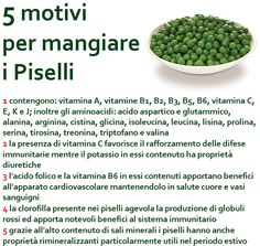 5 motivi per mangiare i piselli Healthy Choices, Healthy Life, Healthy Living, Raw Food Recipes, Healthy Recipes, In Natura, Keto Nutrition, Fruit And Veg, Going Vegan