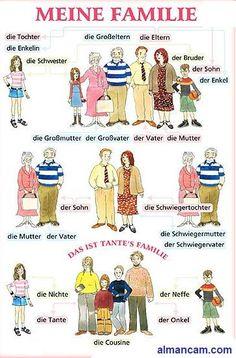 Avrupa ve Almanya Resimler - Almanca Merkezi - Wir lernen Deutsch !