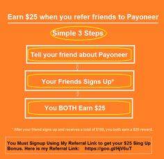 Are you an Amazon Affiliate living outside USA. Non-Us Residents can get paid…
