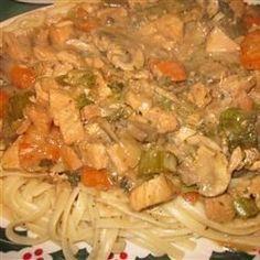 Slow Cooker Chicken with Mushroom Wine Sauce - Allrecipes.com