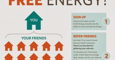 Save Money with Ambit Energy: Free Energy in Even More States!