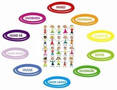 Pædagogikkens 10 H'er Coaching, Highly Effective People, Teaching Schools, Cooperative Learning, School Notes, Working With Children, Learn To Read, Things To Know, Classroom Management
