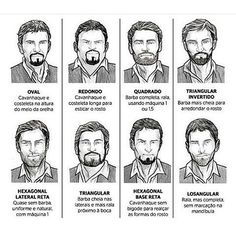 A barba ideal para cada tipo de rosto, interessante  style  estilo  homens d31a149162