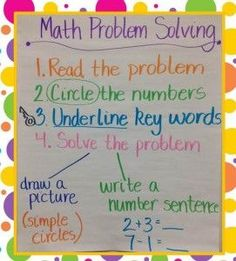Some great tips on solving math word problems in first grade!