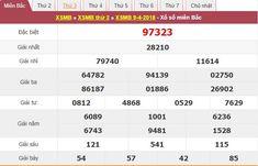 XSMB Minh Ngọc - KQXSMB - Kết quả xổ số miền Bắc - KQSXMB