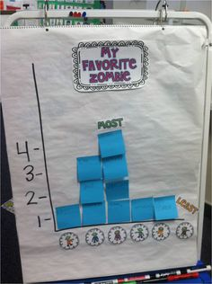 Great interactive graphing lesson ideas!