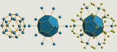 Carbon Buckyballs Have a New Silicon Rival - IEEE Spectrum.      It contains a buckyball structure in the shape of a dodecahedron formed by 20 silicon atoms, with a chloride ion sitting at its center. Forming an exoskeleton of sorts around the silicon dodecahedron, are 12 silyl groups of atoms consisting of one silicon atom linked to three chlorine atoms (SiCl3). Another eight individual chlorine atoms are bound to the remaining vertices.