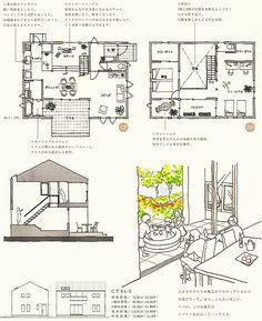 間取り Tatami Room, Interior Design Presentation, Apartment Interior, House Floor Plans, Design Process, My House, Layout, House Design, Japan