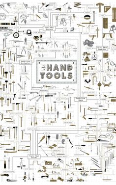 The Ultimate Guide To Your Toolbox - Co.Design