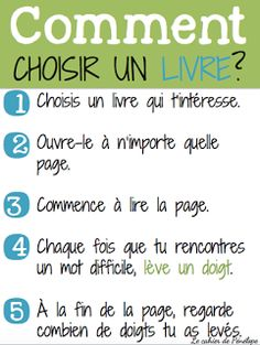 How to choose the right book: comment choisir un livre? French Teaching Resources, Reading Resources, Teaching French, Teaching Reading, Guided Reading, Teaching Tools, Read In French, Learn French, Free French