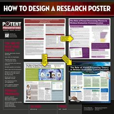 A student's first research poster can be very hard to put together.  Take away some of that confusion by sharing this graphic.