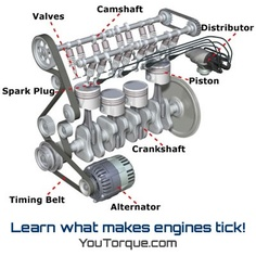 C Bffde F Adaab F D Motor Engine Car Engine on Ford 2 9 Engine Diagram Motorcycle And Car