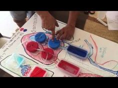 Heart function science project fourth grade - Science Science Project Models, 4th Grade Science Projects, Science Project Board, Earth Science Projects, Biology Projects, Science Experiments Kids, Science For Kids, Science Activities, Human Body Activities