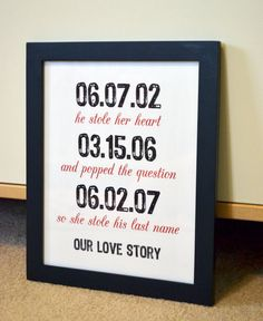 KTR Says ~ I made my own version of this and put it in a frame next to one of our wedding pics for Christmas, he loved it and it looks fabulous on our bedroom wall :)