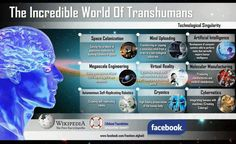 Cryonics Space colonization Cybernetics Autonomous self-replicating robotics Molecular manufacturing Megascale engineering Mind uploading Artificial General Intelligence Virtual reality Cyber Technology, Futuristic Technology, Science And Technology, Artificial General Intelligence, Technological Singularity, Space Story, Engineering, The Incredibles, World