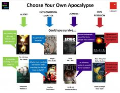 Choose Your Own Apocalpyse Reading List http://www.lawrence.lib.ks.us/2013/10/choose-your-own-apocalpyse-reading-list/