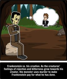 an analysis of the theme of deadbeat dad in frankenstein by mary shelley In the novel, good old dr frankenstein takes one look at his creature and heads  for the hills he's the ultimate deadbeat dad, running like he'd just eaten black.