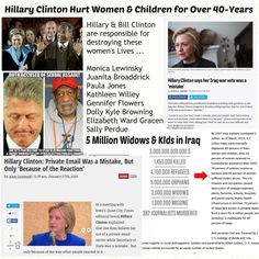 Hillary Clinton hurt Women and Children for over 40-years. UNITE THE GOP around Donald Trump, clearly the major of votes and PEOPLE's choice to beat Hillary Clinton. #hillaryclinton #realdonaldtrump … NEWS SOURCE iHumanMedia.com