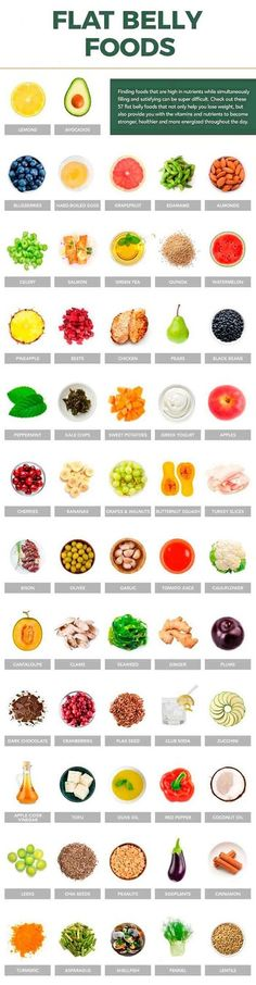 flat-belly-foods