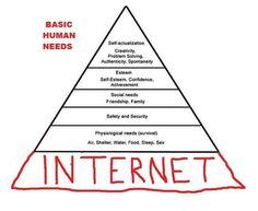 Basic Human Needs...