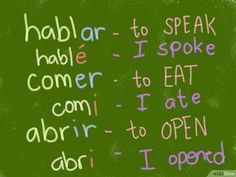 How to Conjugate Any Verb in Any Tense in Spanish: 11 Steps
