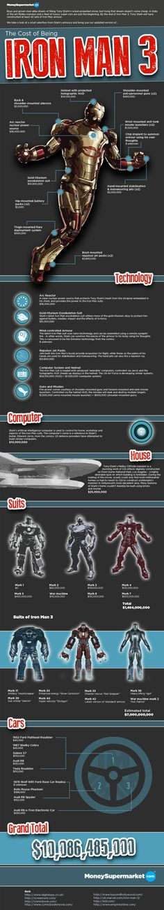 The Cost Of Being Iron Man 3 In Real Life | Infographic