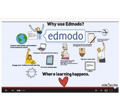Figure out Edmodo