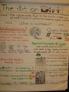 Soil Unit & Layer Jars: Discuss with the class giving the students facts…