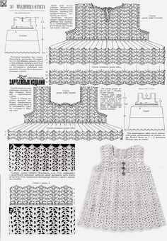 Tina s handicraft 37 crochet stitch mandala motif Crochet Toddler Dress, Crochet Dress Girl, Crochet Baby Dress Pattern, Baby Dress Patterns, Crochet Fabric, Baby Girl Crochet, Crochet Stitches, Crochet Patterns, Crochet Yoke